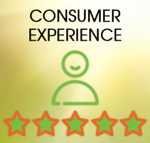 Consumer Experience Image